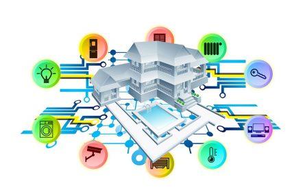 pametna kuća, smart home