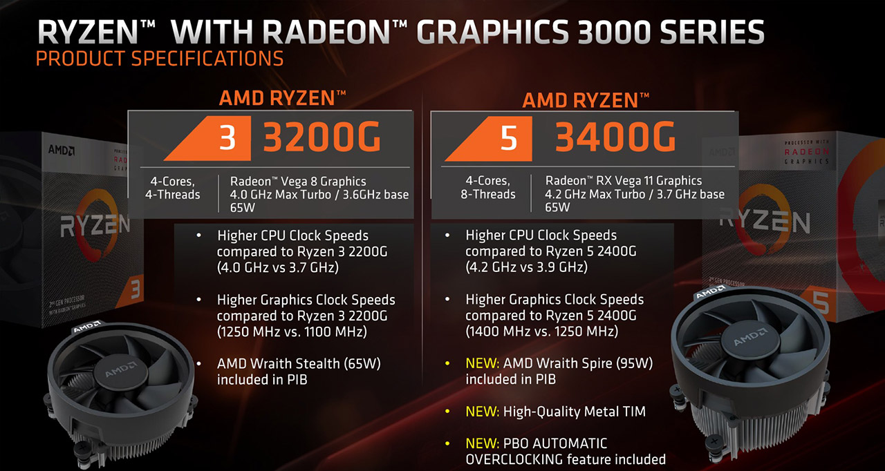 AMD Ryzen 3200G i 3400G APU specifikacije