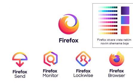 Mozilla predstavila novi logotip za Firefox nove aplikacije i usluge