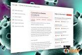 Google pokrenuo u SAD sajt o koronavirusu a planira da proširi i na druge zemlje