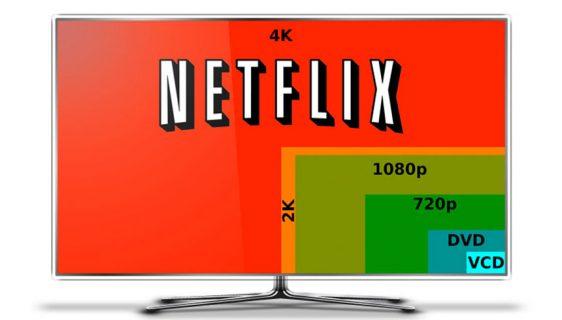 Netflix kvalitet strima i rezolucija