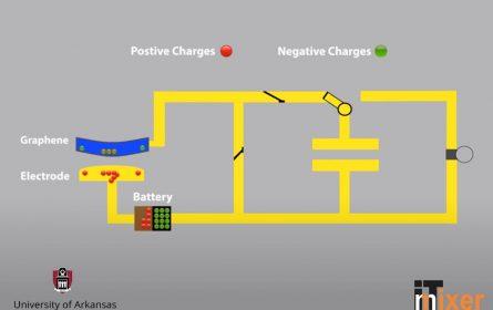 Fizičari uspješno stvorili električnu struju iz atomskog kretanja grafena