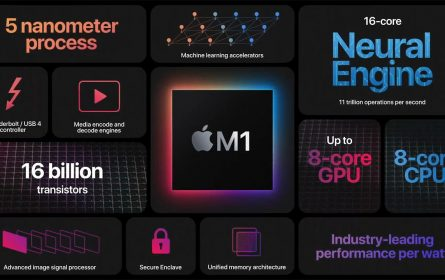 Apple M1 SoC